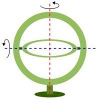 2軸ジンバルのイメージ