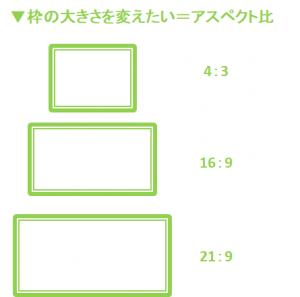 アスペクト比の比較図