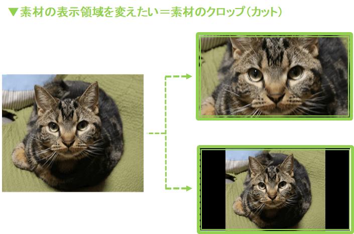 アスペクト比と表示領域がミスマッチになった時の比較画像