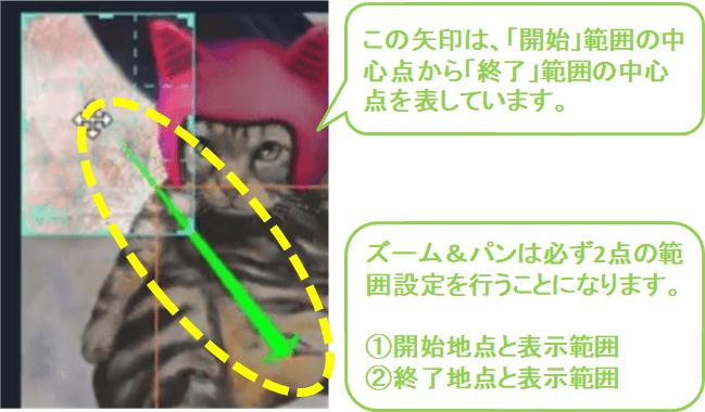 フィモーラ_Filmora_パン&ズーム_操作方法_解説_6