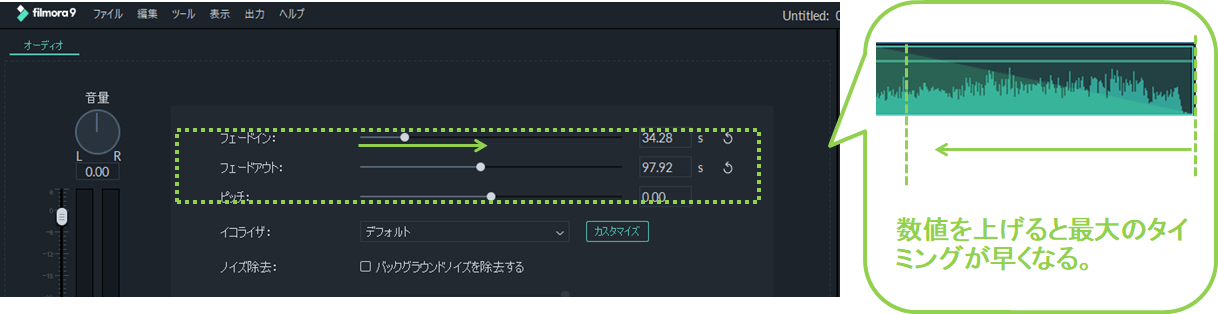 7_フィモーラ_ミュージック_BGM_クリップ追加_方法_ミュージックトラックに入れる_フェードアウト