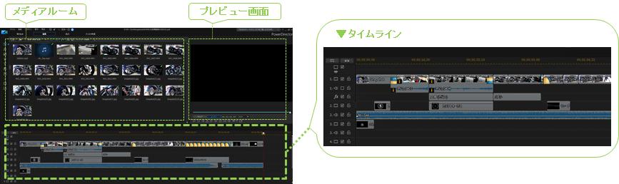 動画編集ソフト_用語集_タイムライン_インタ-フェース_イメージ