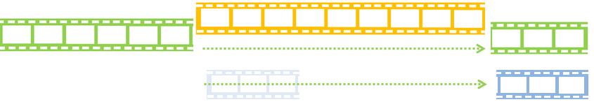 パワーディレクター_タイムライン_クリップを重ねた時の指示_挿入してすべてのクリップを移動する_イメージ