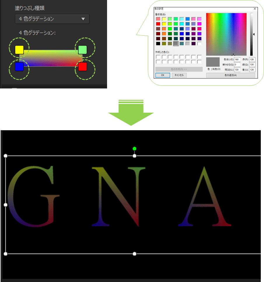 パワーディレクター_タイトルクリップ_タイトルデザイナー_フォント_操作方法_4色グラデーションコントロールパネル