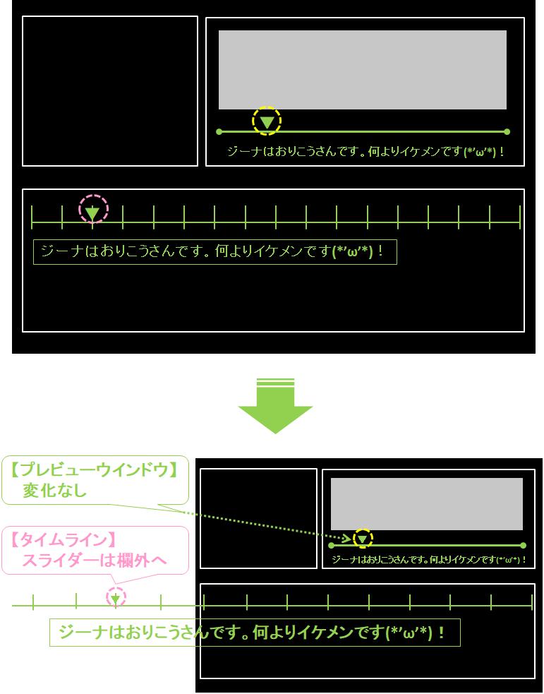 パワーディレクター_操作方法_タイムラインスライダー_タイムラインメモリ変更_スライダー欄外_パターン