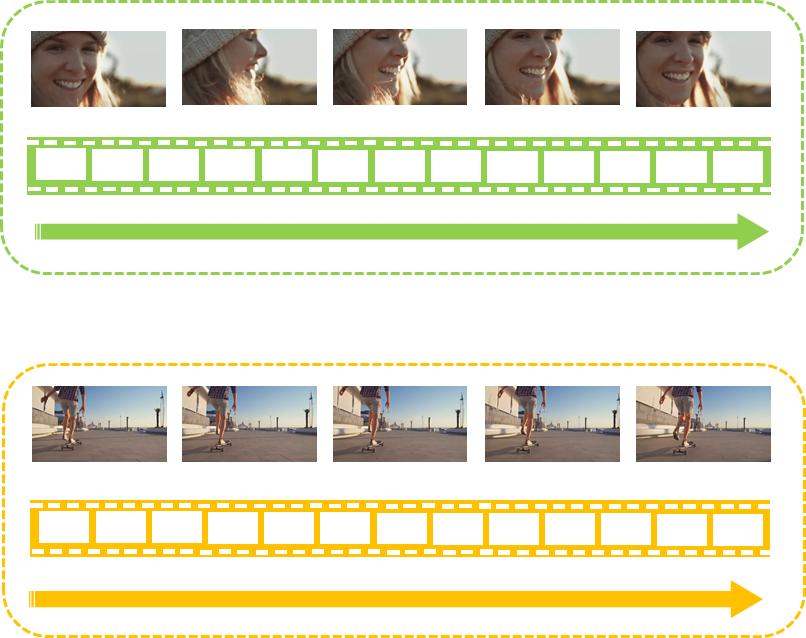 動画編集_ムービークリップ_動画とは画像の連続再生