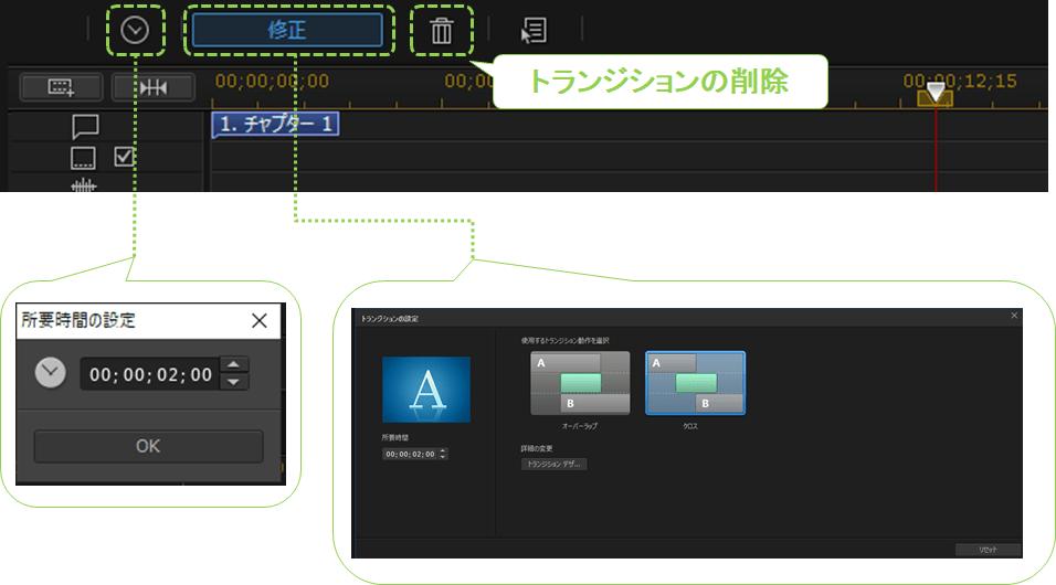 パワーディレクター_トランジション_操作方法_合成_トランジションの設定_ウインドウ説明