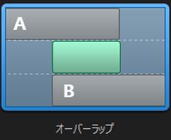 パワーディレクター_トランジション_操作方法_合成_設置可能場所_オーバーラップイメージ