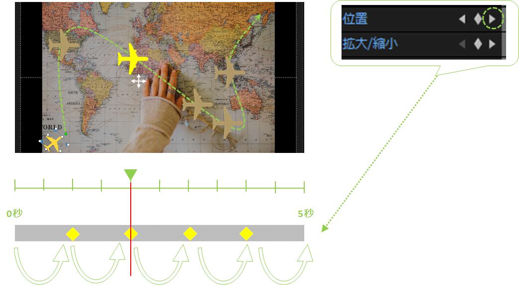パワーディレクター_キーフレーム_操作方法_PIPデザイナー_細分化_コツ_画像から時間を読むのは難しい3