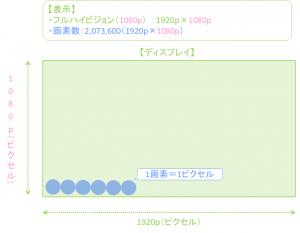 画質_表記_画面解像度