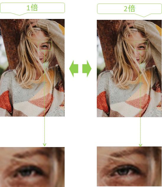 ピクセル比較画像