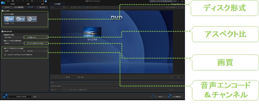 パワーディレクター_DVD出力_操作方法_2Dディスク出力タブ_チェック必要パラメータ箇所