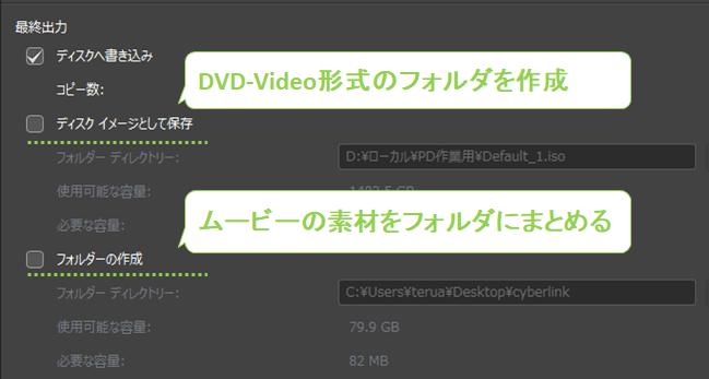 パワーディレクター_DVD出力_操作方法_2Dディスク出力タブ_2D書き込み_最終出力_補足