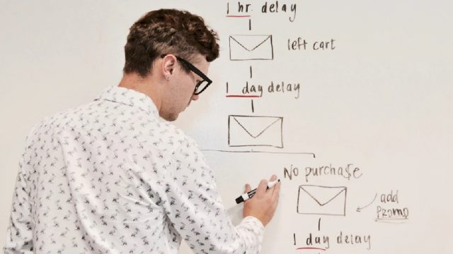 ホワイトボードにロジックを書き込む男性