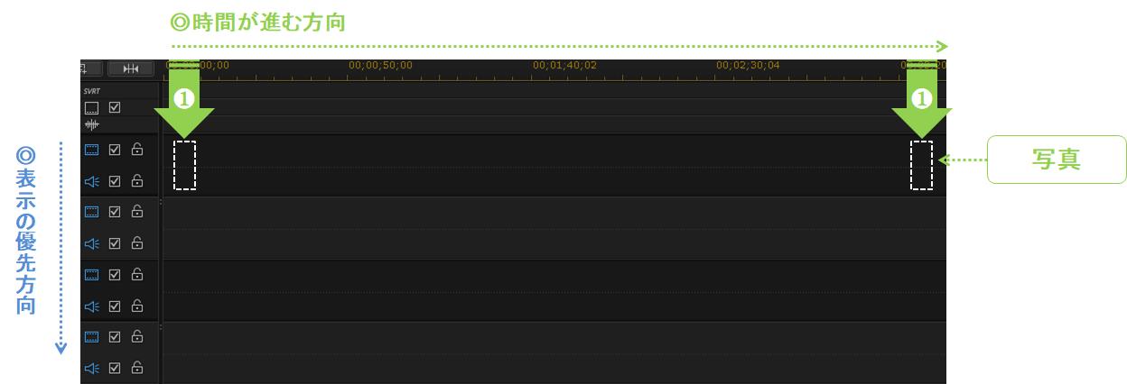 エンドロールのタイムライン_制作イメージ1_空白フレームを挿入する
